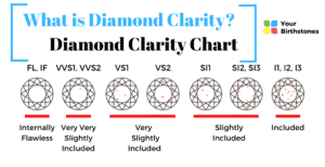 what is diamond clarity