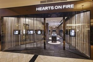 History and Profile of Hearts on Fire